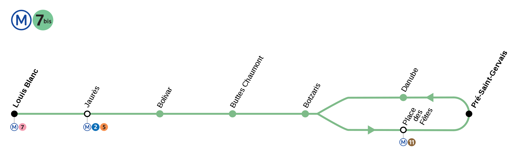 plan metro ligne 7 paris